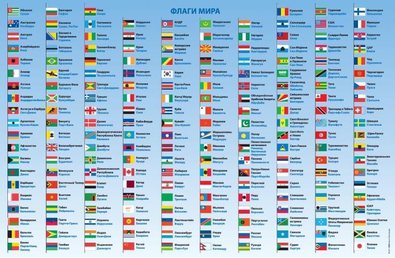 Справочник стран мира